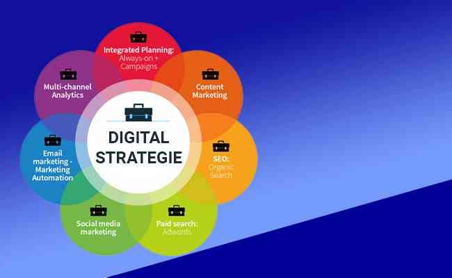 Digital Strategies Focuses On Technology To Improve Business Performance