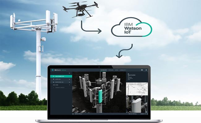 IBM-Announces-expansion-of-IOT-ecosystem-with-new-clients