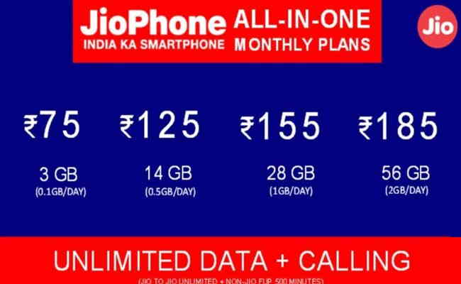 JIO INTRODUCES