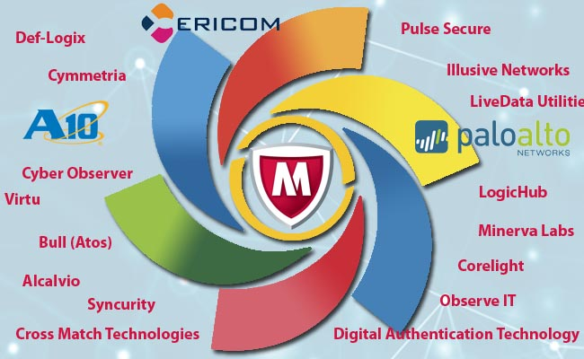 New-partners-that-have-joined-the-McAfee-Security-Innovation-Alliance