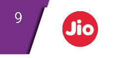 Wipro- Top 25 Brands in Indisn ICT Industry 2019
