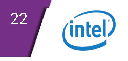 SAP- Top 25 Brands in Indisn ICT Industry 2019