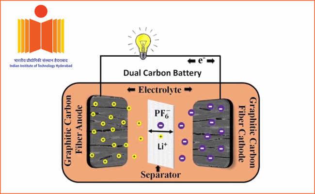 IIT Hyderabad developed alternate to Li-ion batteries