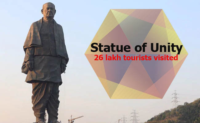 Over 26 lakh tourists visited 'Statue of Unity' in 1 year: PM Modi